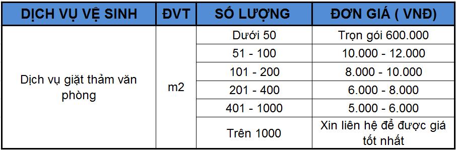 Bảng giá giặt thảm 8