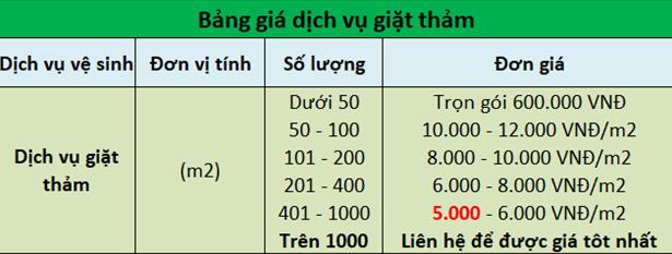 Giặt thảm văn phòng giá rẻ 5.000 đồng tại thành phố Hồ Chí Minh