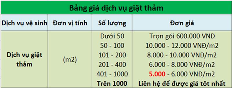 Giặt thảm VĂN PHÒNG giá rẻ 5000/ m2 tại khu vực TP HCM