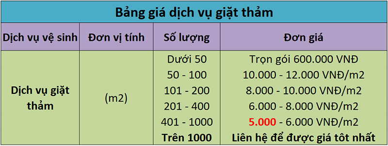 Báo giá dịch vụ giặt thảm văn phòng tại tp HCM