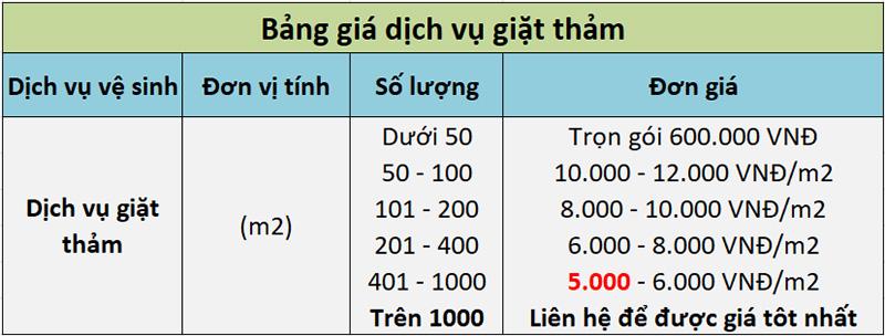 Giặt thảm nhà hàng tiệc cưới giá rẻ, chất lượng tại TP HCM 2