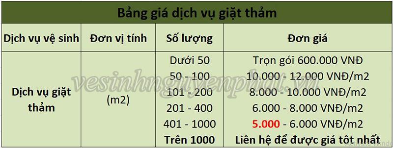 Giá dịch vụ giặt thảm văn phòng tại vệ sinh Nguyên Phát