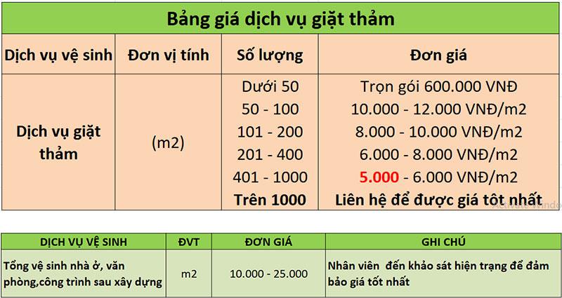 Công ty vệ sinh công nghiệp tại TP Hồ Chí Minh 5